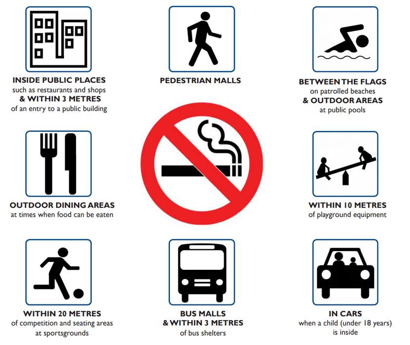 Smoke Free Areas Tas