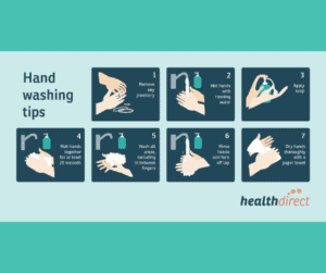 Wellness Wednesday washing hands