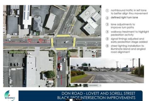 TRANS Don Lovett Sorell intersection upgrades