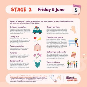 Stage 2 Friday 5 June